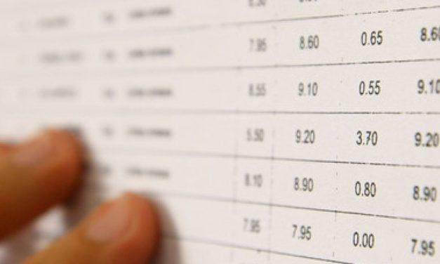 Câți candidați au promovat examenul de Bacalaureat în județul Constanța