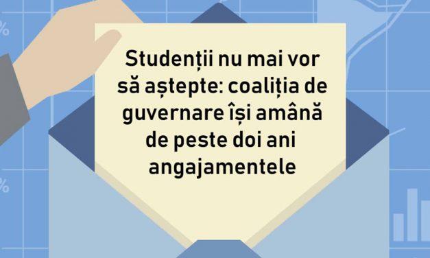 Studenții acuză PSD că nu și-a respectat promisiunile făcute în campania electorală din 2016