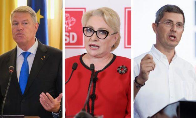 UPDATE: Rezultate parțiale (77% din voturi): Iohannis – 36,6%, Dăncilă – 24,8%, Barna 12,6%
