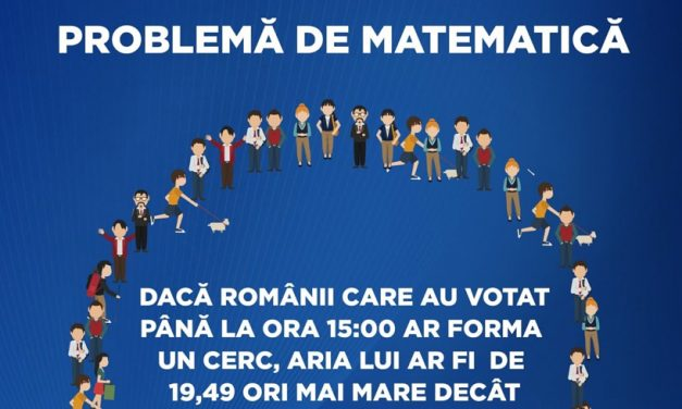 Problema de matematică postată de PNL: Dacă românii care au votat până la ora 15.00 ar forma un cerc, aria lui ar fi…