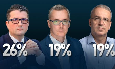 Sondaj de opinie Constanța: Stelian Ion și Chițac la egalitate (19%), Făgădău conduce cu 26%