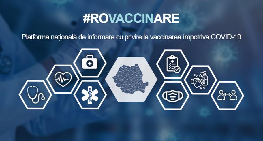 Profesorii se pot programa pentru vaccinarea cu serul AstraZeneca. La Constanța vor fi disponibile șase cabinete