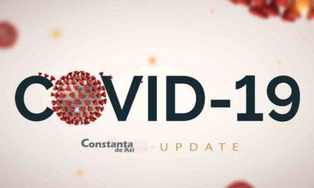 16.110 cazuri noi de COVID în România. Toate județele sunt în zona roșie. 448 morti și 1.815 oameni în stare gravă